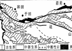 新疆和田玉地质分布特征及资源量概况研究(上)